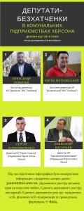 Депутати-безхатченки в КП